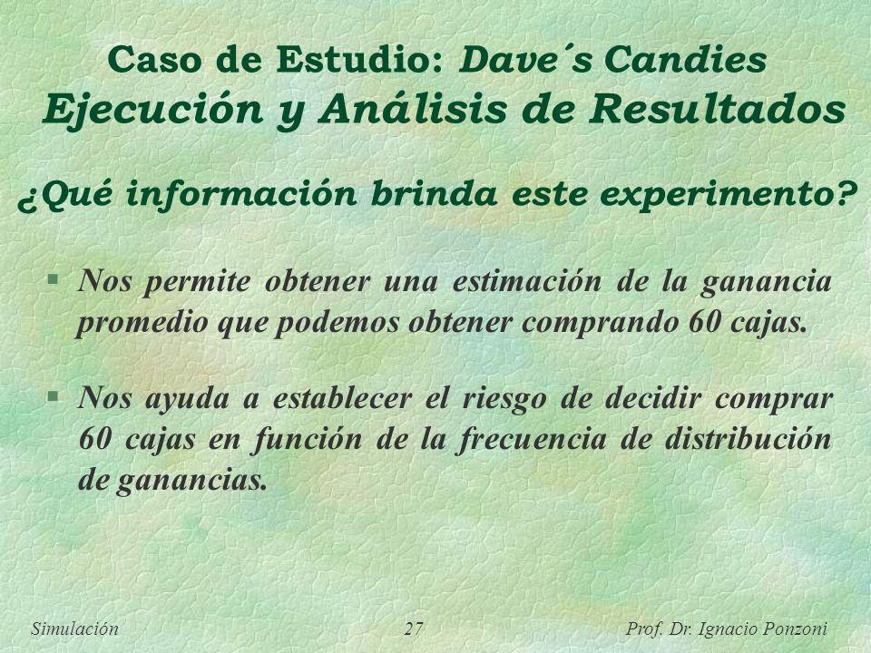 Simulación 27 Prof. Dr. Ignacio Ponzoni ¿Qué información brinda este experimento? Nos permite obtener una estimación de la ganancia promedio que podem