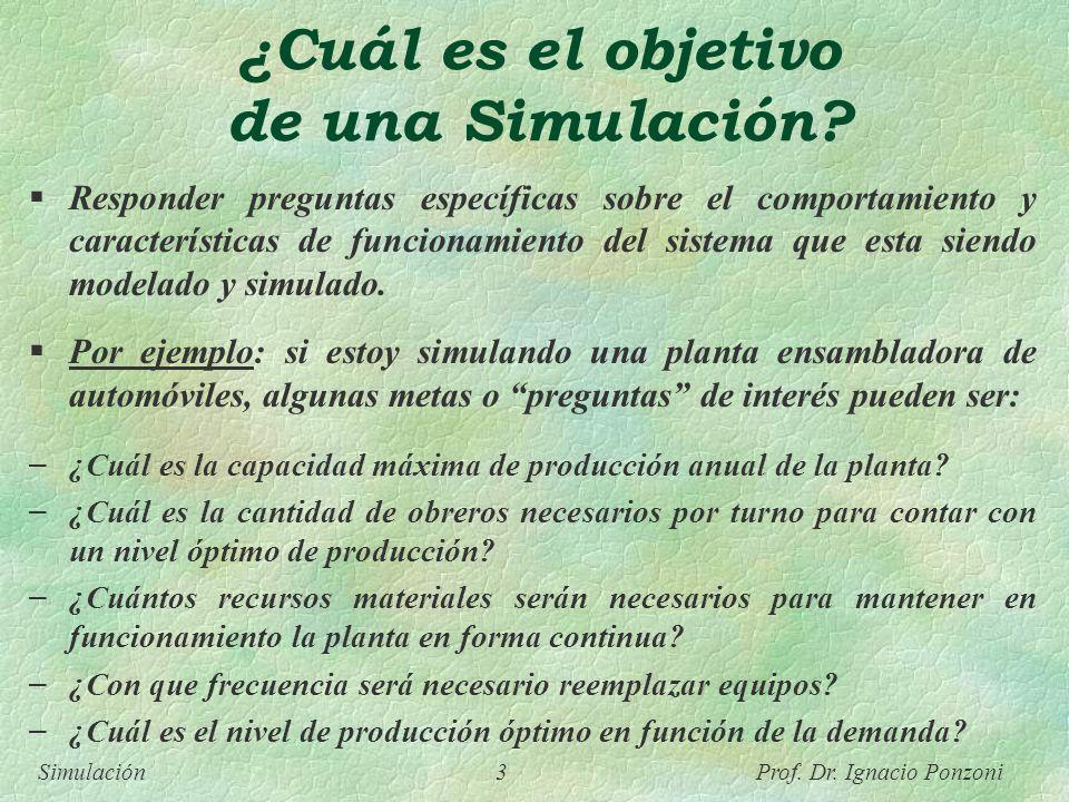 Simulación 3 Prof. Dr. Ignacio Ponzoni ¿Cuál es el objetivo de una Simulación? Responder preguntas específicas sobre el comportamiento y característic