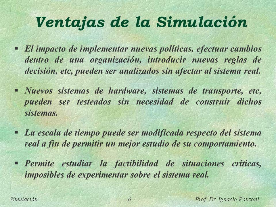 Simulación 6 Prof. Dr. Ignacio Ponzoni Ventajas de la Simulación El impacto de implementar nuevas políticas, efectuar cambios dentro de una organizaci