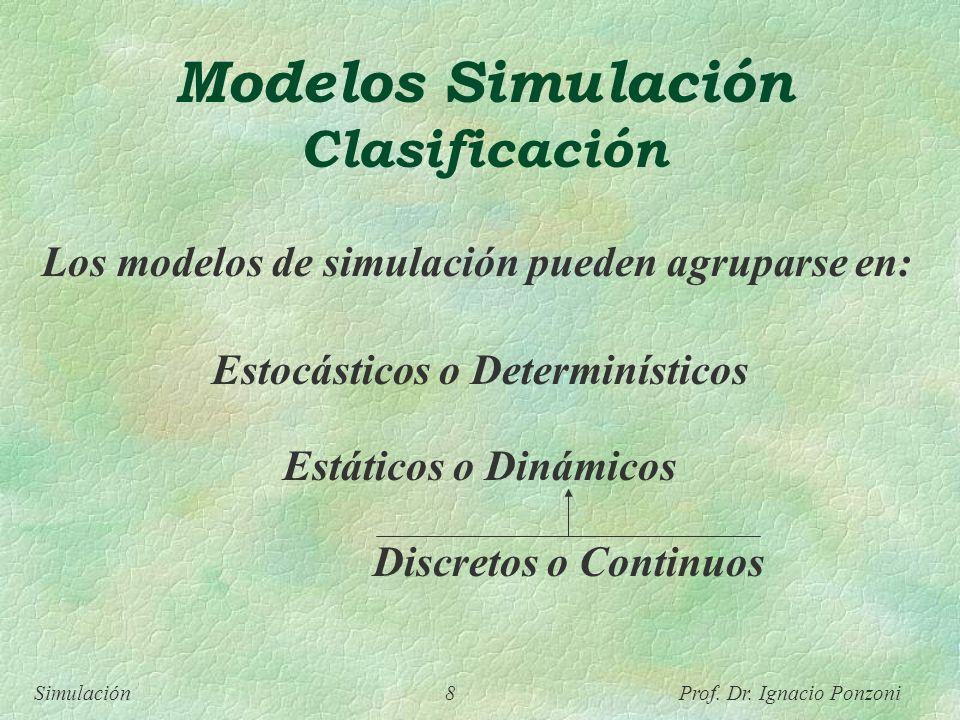 Simulación 8 Prof. Dr. Ignacio Ponzoni Modelos Simulación Clasificación Los modelos de simulación pueden agruparse en: Estocásticos o Determinísticos