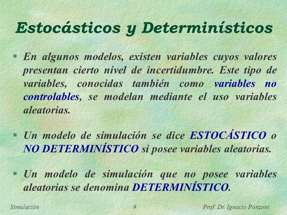 Simulación 9 Prof. Dr. Ignacio Ponzoni Estocásticos y Determinísticos En algunos modelos, existen variables cuyos valores presentan cierto nivel de in
