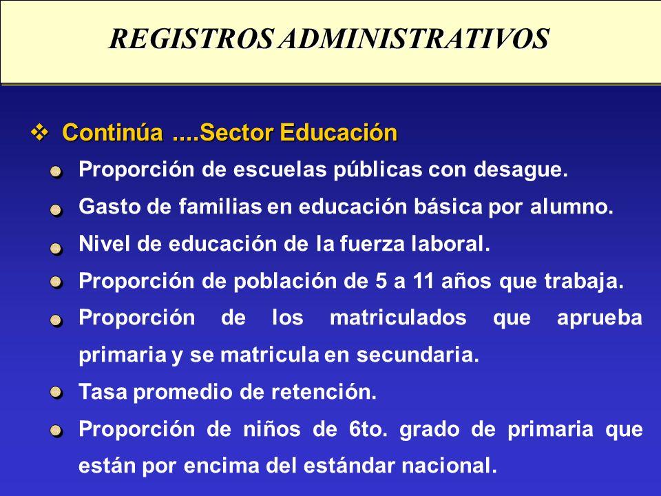 Proporción de escuelas públicas con desague. Gasto de familias en educación básica por alumno. Nivel de educación de la fuerza laboral. Proporción de