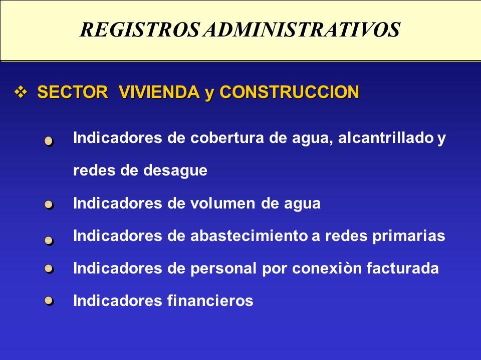 SECTOR VIVIENDA y CONSTRUCCION SECTOR VIVIENDA y CONSTRUCCION Indicadores de cobertura de agua, alcantrillado y redes de desague Indicadores de volume