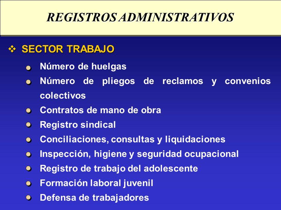 SECTOR TRABAJO SECTOR TRABAJO Número de huelgas Número de pliegos de reclamos y convenios colectivos Contratos de mano de obra Registro sindical Conci