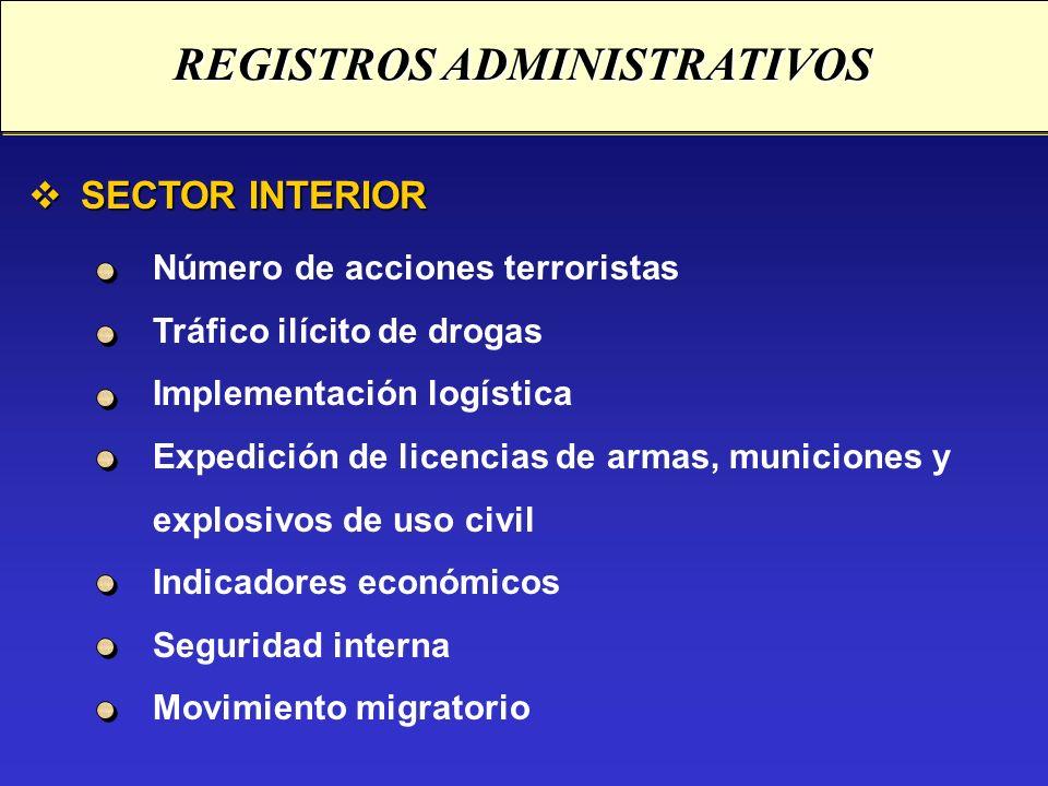 SECTOR INTERIOR SECTOR INTERIOR Número de acciones terroristas Tráfico ilícito de drogas Implementación logística Expedición de licencias de armas, mu