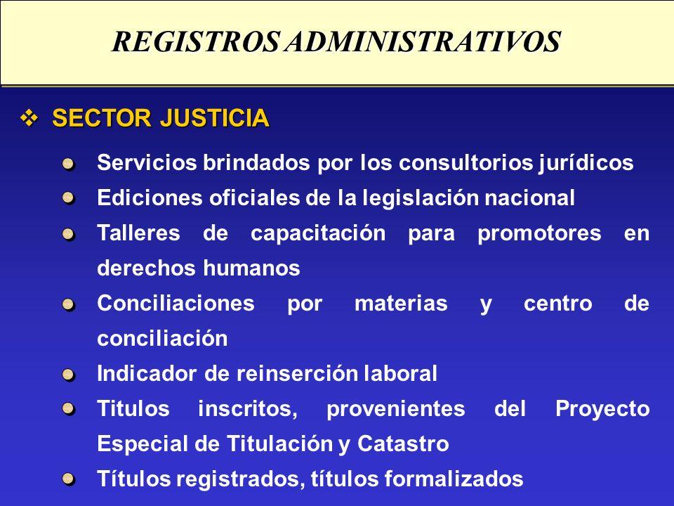 SECTOR JUSTICIA SECTOR JUSTICIA Servicios brindados por los consultorios jurídicos Ediciones oficiales de la legislación nacional Talleres de capacita