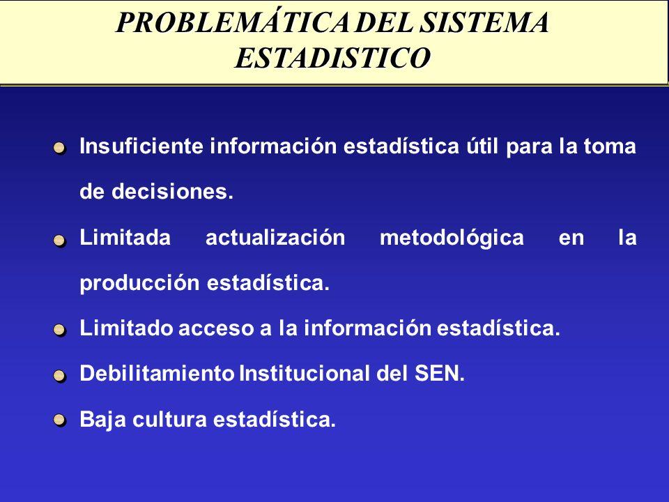 Insuficiente información estadística útil para la toma de decisiones. Limitada actualización metodológica en la producción estadística. Limitado acces