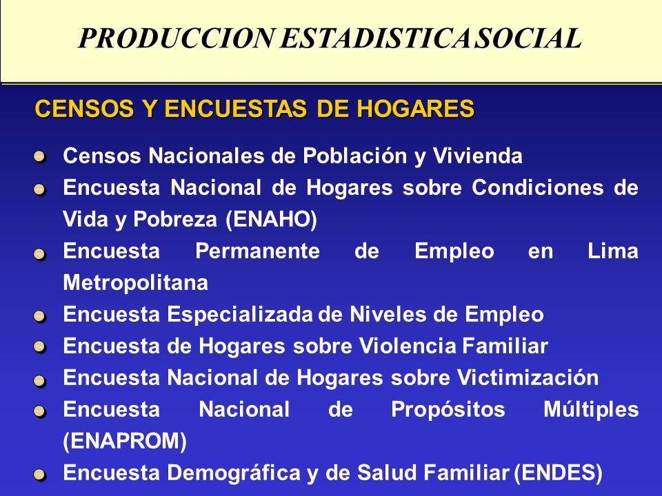 CENSOS Y ENCUESTAS DE HOGARES Censos Nacionales de Población y Vivienda Encuesta Nacional de Hogares sobre Condiciones de Vida y Pobreza (ENAHO) Encue
