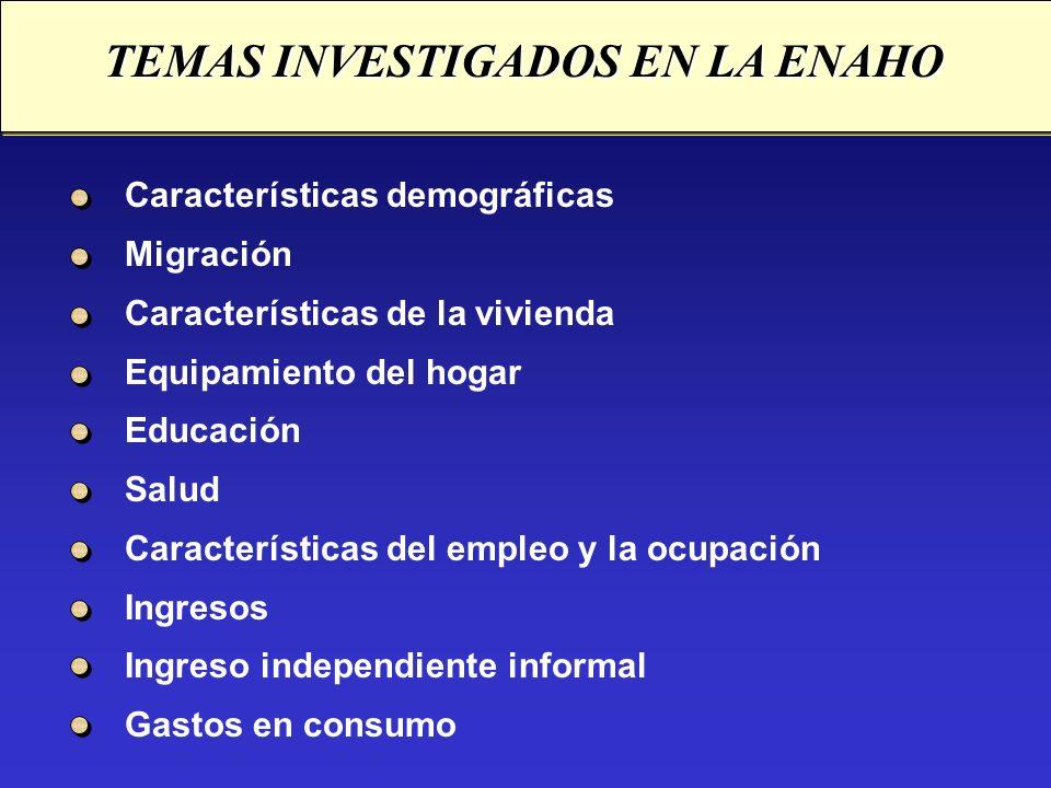 Características demográficas Migración Características de la vivienda Equipamiento del hogar Educación Salud Características del empleo y la ocupación