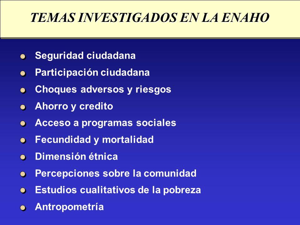 Seguridad ciudadana Participación ciudadana Choques adversos y riesgos Ahorro y credito Acceso a programas sociales Fecundidad y mortalidad Dimensión