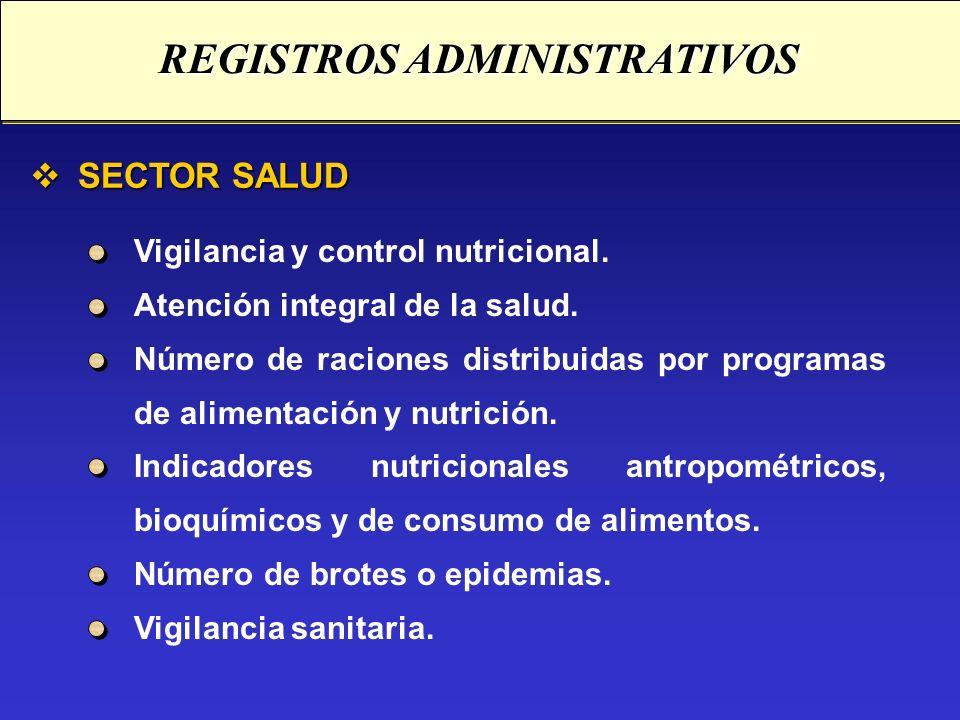 SECTOR SALUD SECTOR SALUD REGISTROS ADMINISTRATIVOS Vigilancia y control nutricional. Atención integral de la salud. Número de raciones distribuidas p