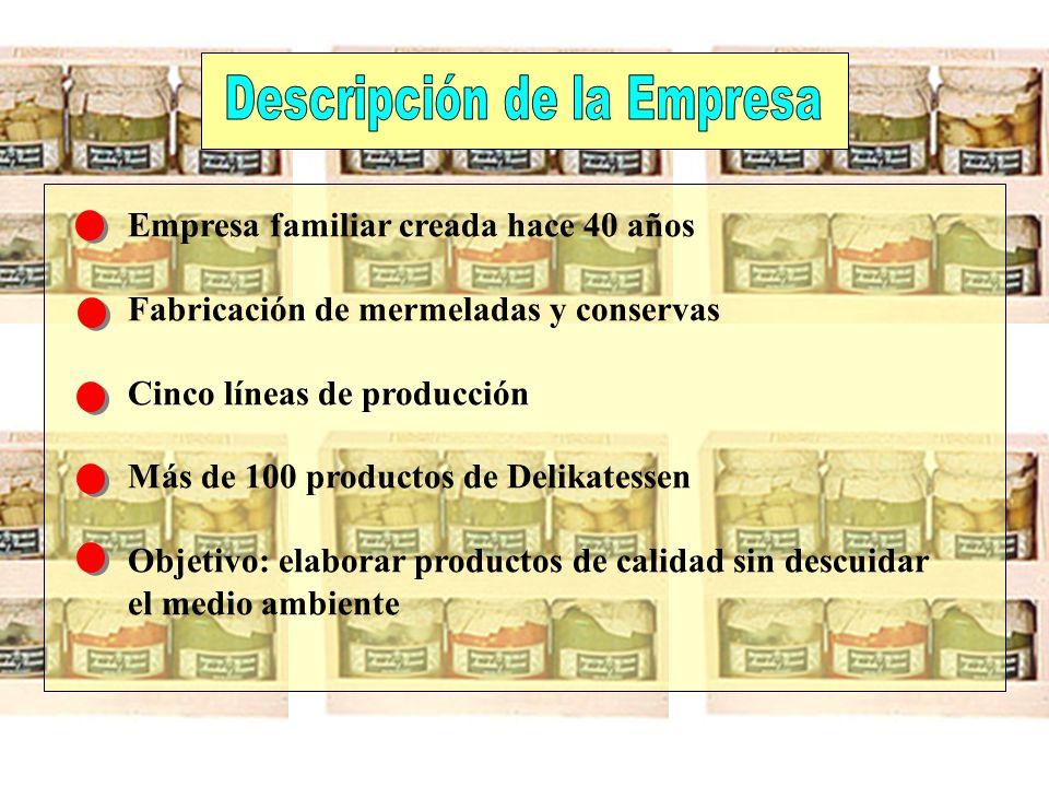 Empresa familiar creada hace 40 años Fabricación de mermeladas y conservas Cinco líneas de producción Más de 100 productos de Delikatessen Objetivo: e