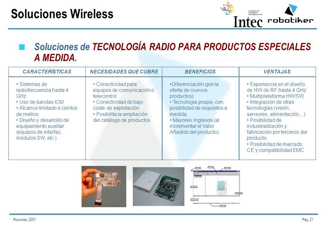 Robotiker, 2001Pág. 21 Soluciones de TECNOLOGÍA RADIO PARA PRODUCTOS ESPECIALES A MEDIDA.