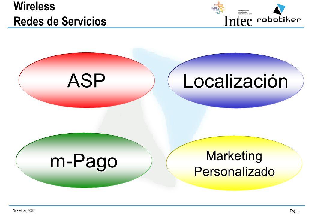 Robotiker, 2001Pág. 4 Wireless Redes de Servicios ASP Localización m-Pago Marketing Personalizado