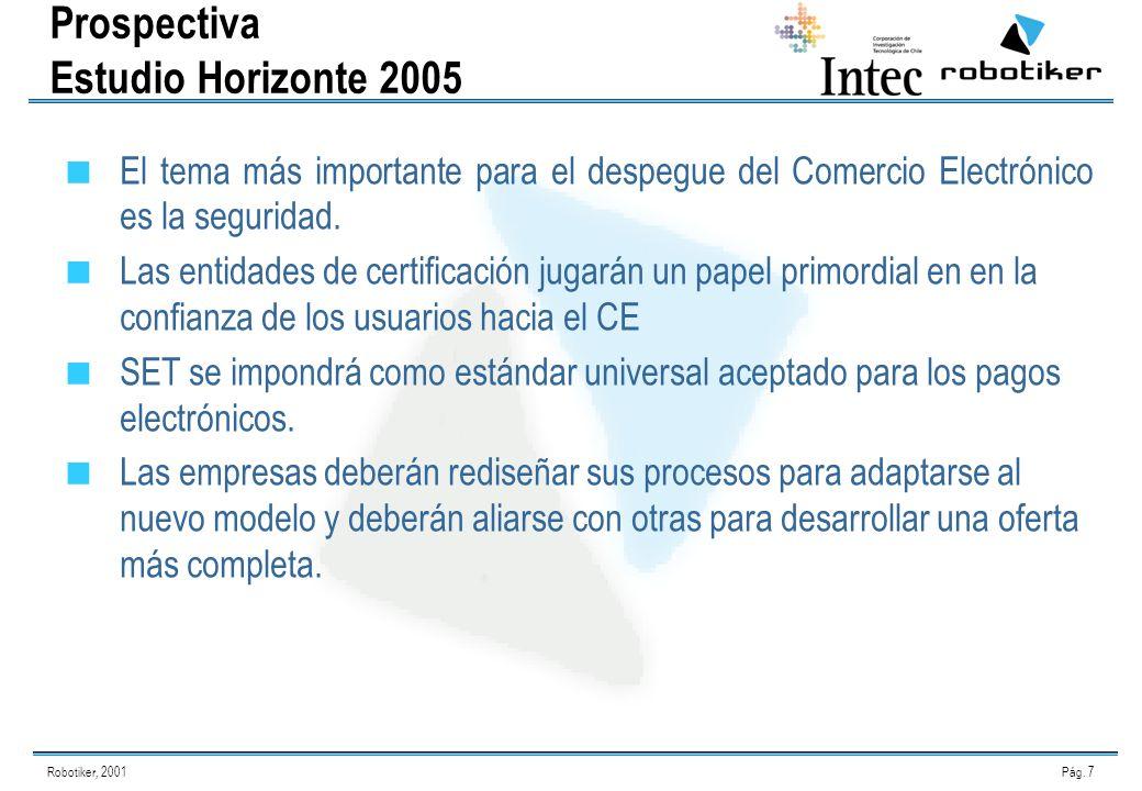 Robotiker, 2001Pág.