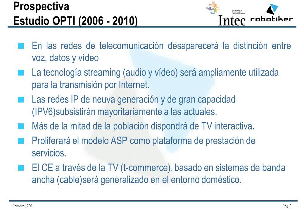 Robotiker, 2001Pág.20 Soluciones de IDENTIFICACIÓN INALÁMBRICA (RFID).