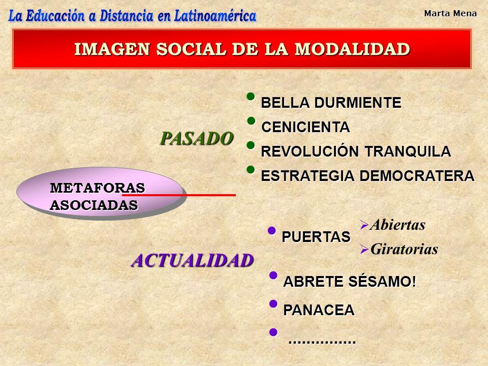 IMAGEN SOCIAL DE LA MODALIDAD METAFORASASOCIADAS CENICIENTA CENICIENTA ESTRATEGIA DEMOCRATERA ESTRATEGIA DEMOCRATERA REVOLUCIÓN TRANQUILA REVOLUCIÓN T