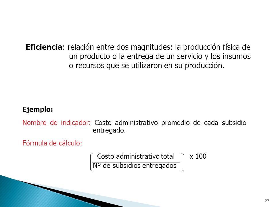 27 Ejemplo: Nombre de indicador: Costo administrativo promedio de cada subsidio entregado.