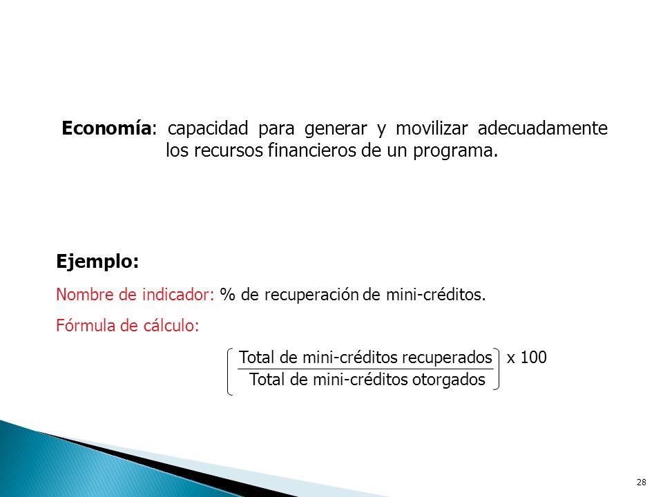 28 Ejemplo: Nombre de indicador: % de recuperación de mini-créditos.
