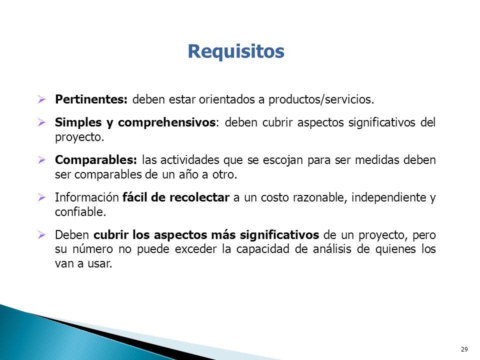 29 Pertinentes: deben estar orientados a productos/servicios.