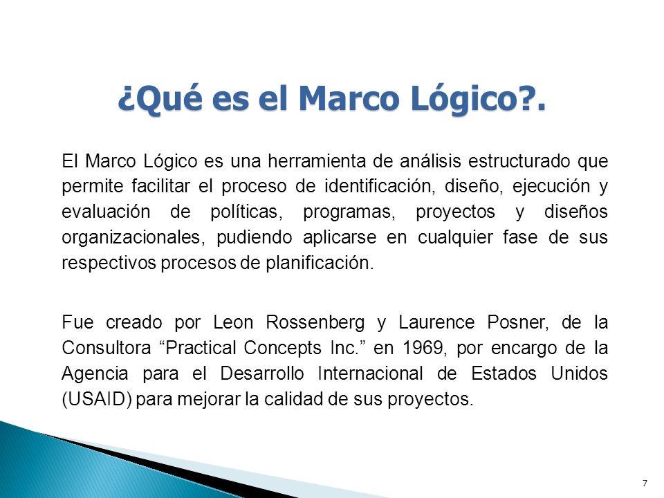 7 ¿Qué es el Marco Lógico?.