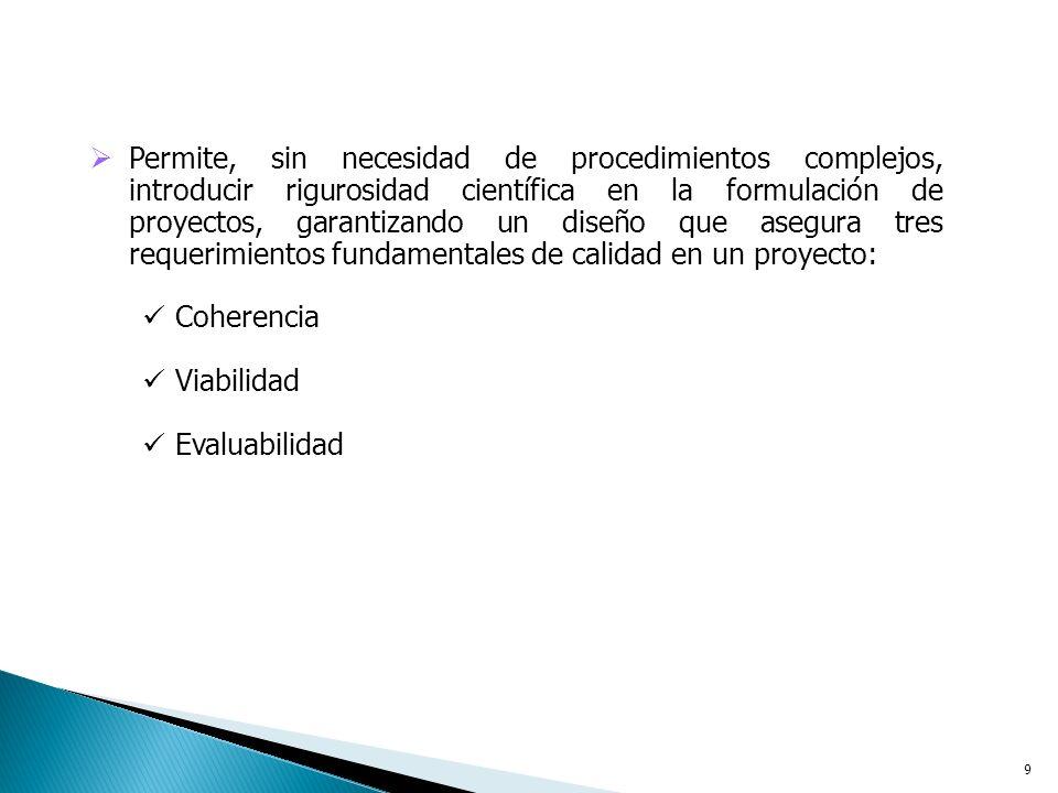 9 Permite, sin necesidad de procedimientos complejos, introducir rigurosidad científica en la formulación de proyectos, garantizando un diseño que asegura tres requerimientos fundamentales de calidad en un proyecto: Coherencia Viabilidad Evaluabilidad