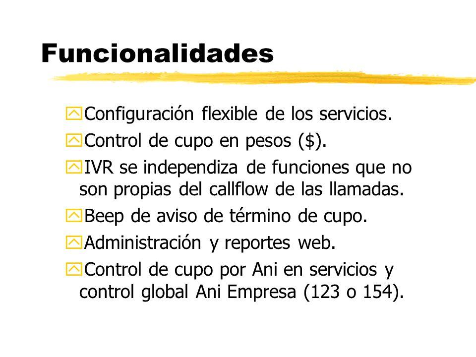 yConfiguración flexible de los servicios. yControl de cupo en pesos ($).