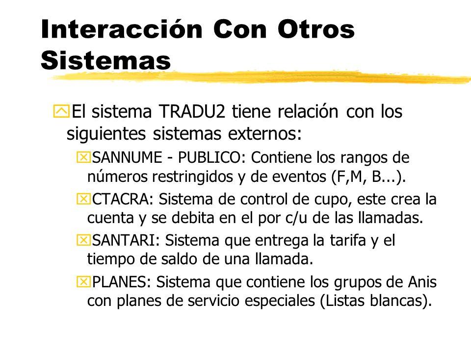 yEl sistema TRADU2 tiene relación con los siguientes sistemas externos: xSANNUME - PUBLICO: Contiene los rangos de números restringidos y de eventos (F,M, B...).