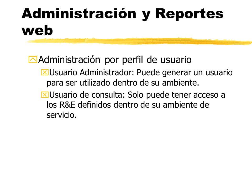 yAdministración por perfil de usuario xUsuario Administrador: Puede generar un usuario para ser utilizado dentro de su ambiente.