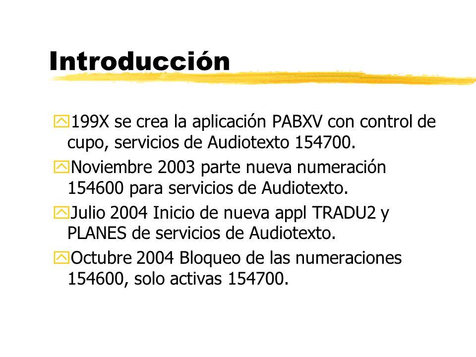 y199X se crea la aplicación PABXV con control de cupo, servicios de Audiotexto 154700.