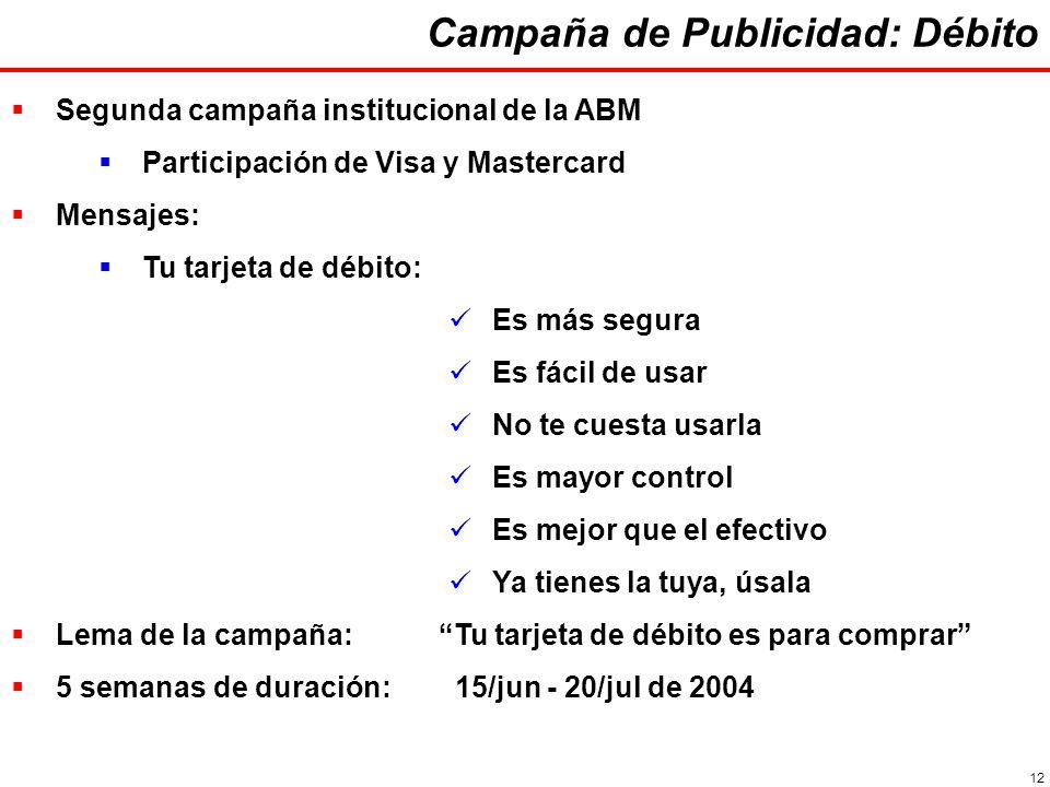 12 Campaña de Publicidad: Débito Segunda campaña institucional de la ABM Participación de Visa y Mastercard Mensajes: Tu tarjeta de débito: Es más segura Es fácil de usar No te cuesta usarla Es mayor control Es mejor que el efectivo Ya tienes la tuya, úsala Lema de la campaña: Tu tarjeta de débito es para comprar 5 semanas de duración: 15/jun - 20/jul de 2004