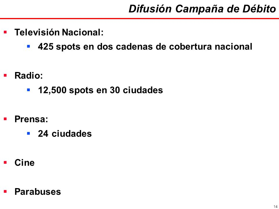 14 Televisión Nacional: 425 spots en dos cadenas de cobertura nacional Radio: 12,500 spots en 30 ciudades Prensa: 24ciudades Cine Parabuses Difusión Campaña de Débito