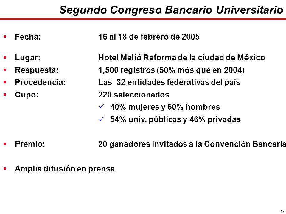 17 Fecha: 16 al 18 de febrero de 2005 Lugar:Hotel Meli á Reforma de la ciudad de M é xico Respuesta:1,500 registros (50% m á s que en 2004) Procedencia:Las 32 entidades federativas del pa í s Cupo:220 seleccionados 40% mujeres y 60% hombres 54% univ.