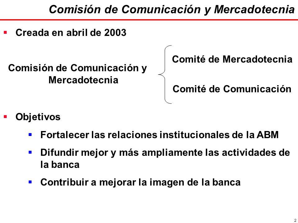 2 Comisión de Comunicación y Mercadotecnia Creada en abril de 2003 Comisión de Comunicación y Mercadotecnia Comité de Mercadotecnia Comité de Comunicación Objetivos Fortalecer las relaciones institucionales de la ABM Difundir mejor y más ampliamente las actividades de la banca Contribuir a mejorar la imagen de la banca