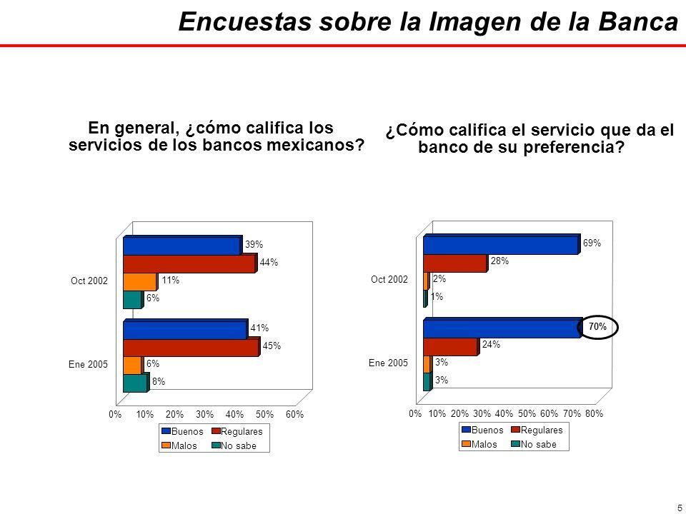 5 En general, ¿cómo califica los servicios de los bancos mexicanos.
