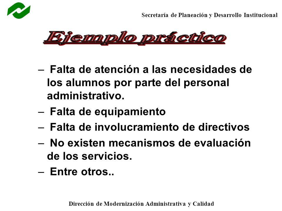 Secretaría de Planeación y Desarrollo Institucional Dirección de Modernización Administrativa y Calidad – Falta de atención a las necesidades de los alumnos por parte del personal administrativo.