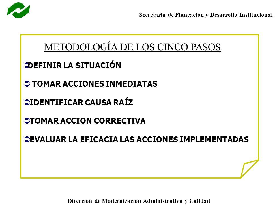 Secretaría de Planeación y Desarrollo Institucional Dirección de Modernización Administrativa y Calidad 5.- MEDIDAS Y EJECUCIÓN.