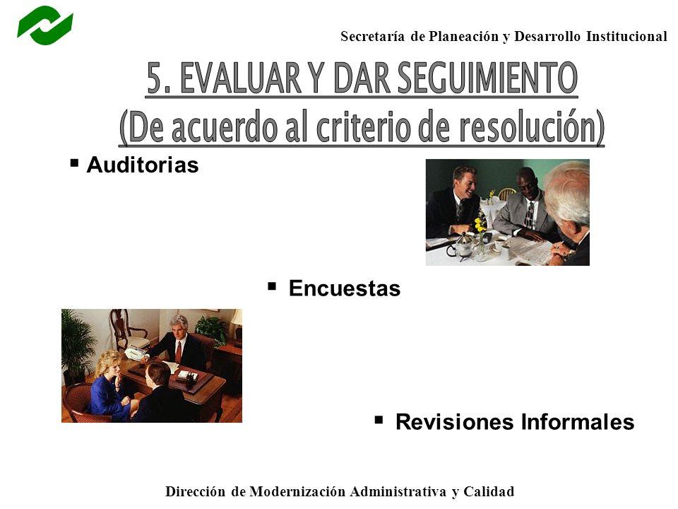 Secretaría de Planeación y Desarrollo Institucional Dirección de Modernización Administrativa y Calidad Auditorias Encuestas Revisiones Informales