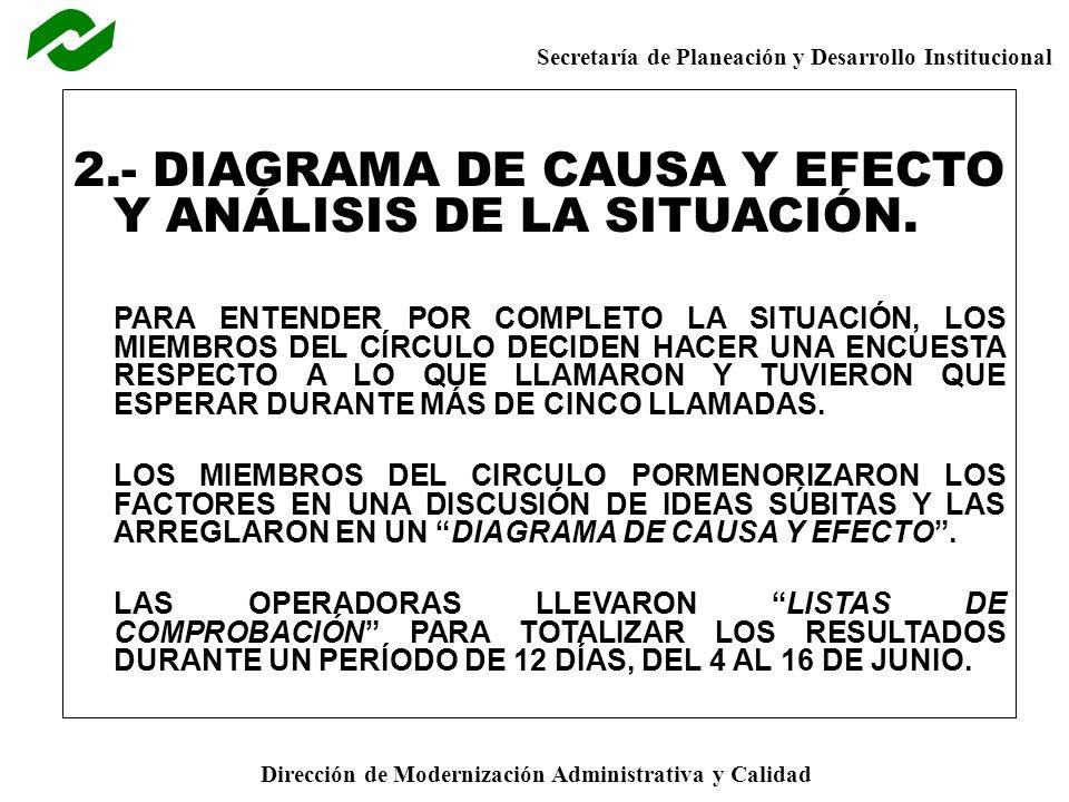 Secretaría de Planeación y Desarrollo Institucional Dirección de Modernización Administrativa y Calidad 2.- DIAGRAMA DE CAUSA Y EFECTO Y ANÁLISIS DE LA SITUACIÓN.