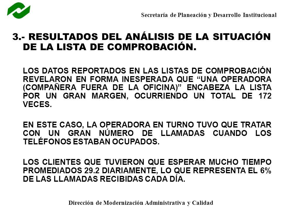 Secretaría de Planeación y Desarrollo Institucional Dirección de Modernización Administrativa y Calidad 3.- RESULTADOS DEL ANÁLISIS DE LA SITUACIÓN DE