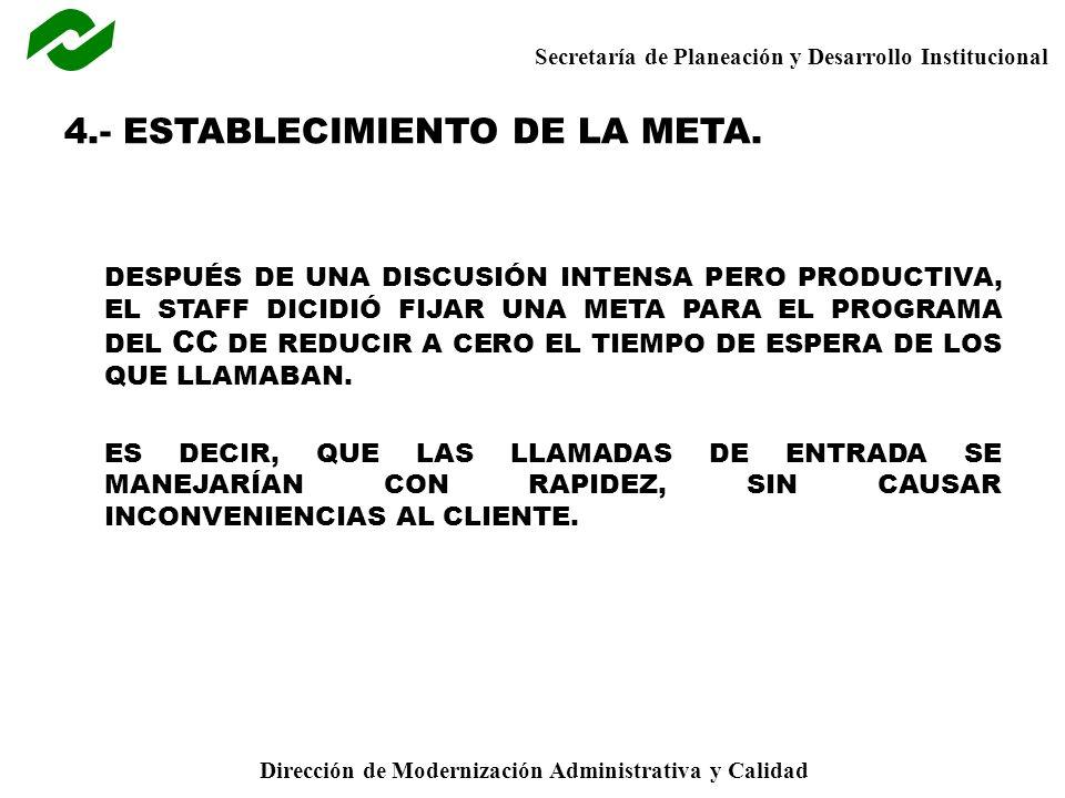Secretaría de Planeación y Desarrollo Institucional Dirección de Modernización Administrativa y Calidad 4.- ESTABLECIMIENTO DE LA META. DESPUÉS DE UNA