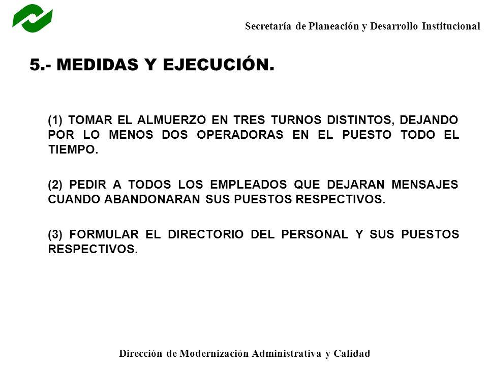 Secretaría de Planeación y Desarrollo Institucional Dirección de Modernización Administrativa y Calidad 5.- MEDIDAS Y EJECUCIÓN. (1) TOMAR EL ALMUERZO