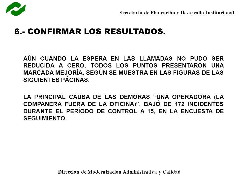 Secretaría de Planeación y Desarrollo Institucional Dirección de Modernización Administrativa y Calidad 6.- CONFIRMAR LOS RESULTADOS.