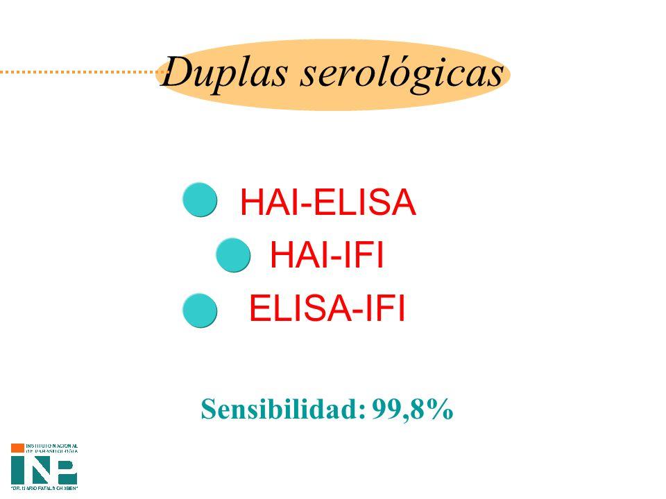 Duplas serológicas HAI-ELISA HAI-IFI ELISA-IFI Sensibilidad: 99,8%
