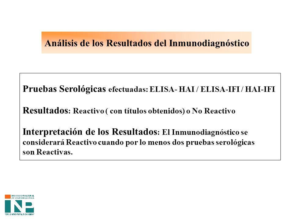 Análisis de los Resultados del Inmunodiagnóstico Pruebas Serológicas efectuadas: ELISA- HAI / ELISA-IFI / HAI-IFI Resultados : Reactivo ( con títulos obtenidos) o No Reactivo Interpretación de los Resultados : El Inmunodiagnóstico se considerará Reactivo cuando por lo menos dos pruebas serológicas son Reactivas.