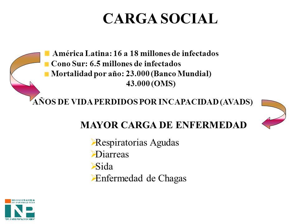 Resultados del Control de Calidad Externo de la Red de Chagas, período 2006.