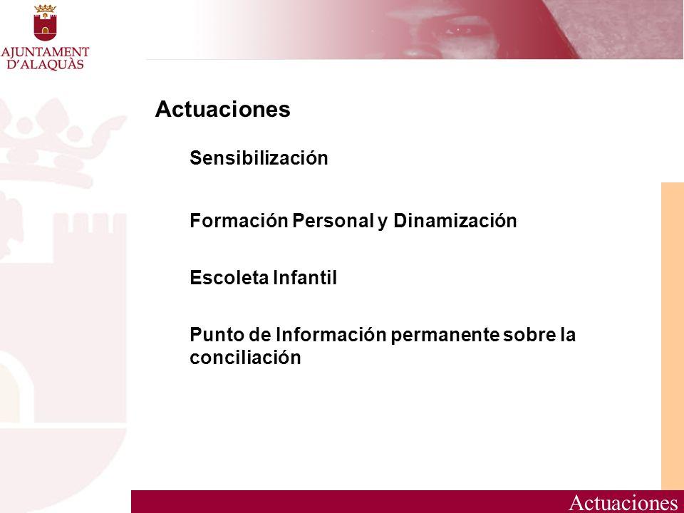 Actuaciones Sensibilización Formación Personal y Dinamización Escoleta Infantil Punto de Información permanente sobre la conciliación