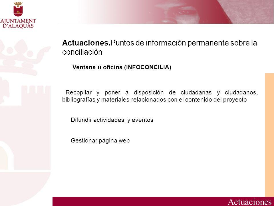 Actuaciones Ventana u oficina (INFOCONCILIA) Recopilar y poner a disposición de ciudadanas y ciudadanos, bibliografías y materiales relacionados con e