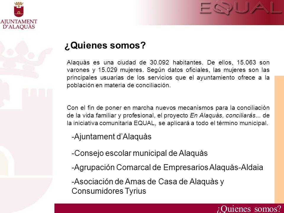 ¿Quienes somos? -Ajuntament dAlaquàs -Agrupación Comarcal de Empresarios Alaquàs-Aldaia -Asociación de Amas de Casa de Alaquàs y Consumidores Tyrius A