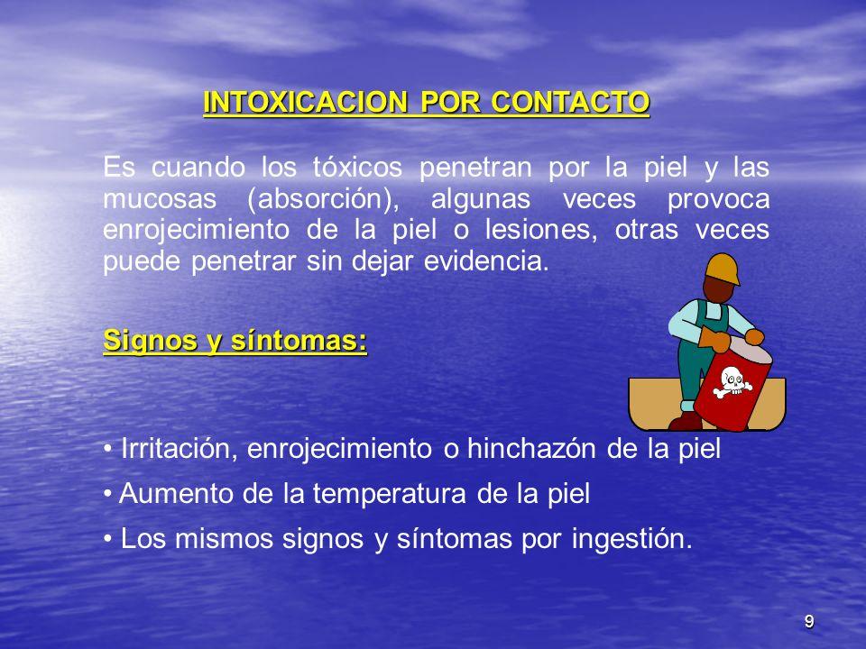 9 INTOXICACION POR CONTACTO Es cuando los tóxicos penetran por la piel y las mucosas (absorción), algunas veces provoca enrojecimiento de la piel o le